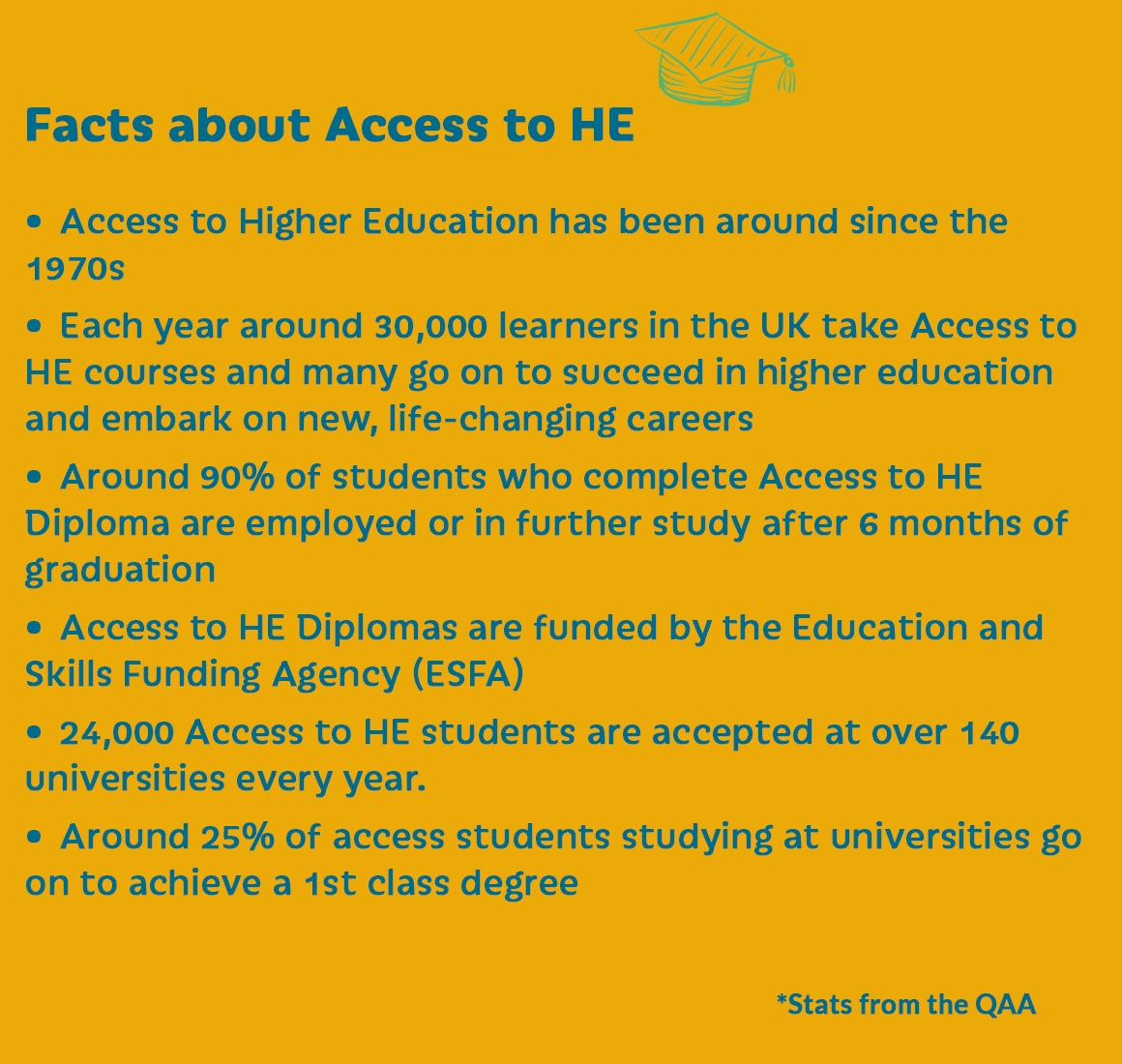 Access to Higher Education – What career paths are available to learners?